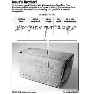 James Ossuary - Inscription